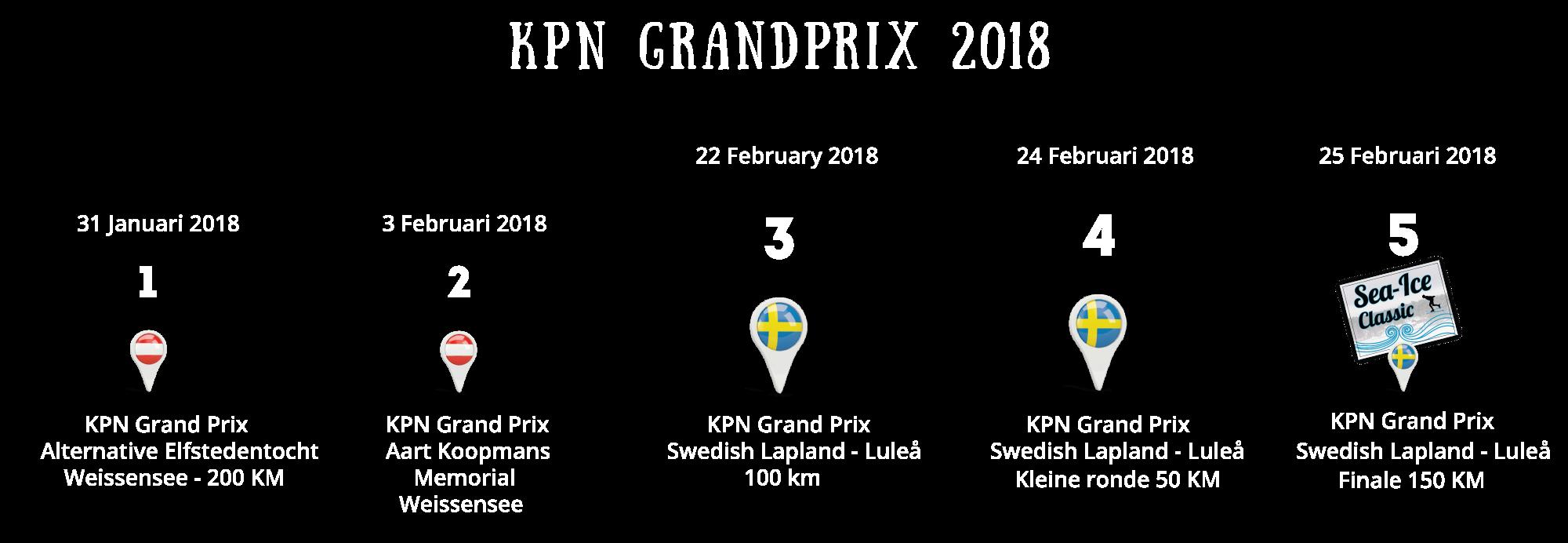 kalender-homepage-kpn-grand-prix-lulea