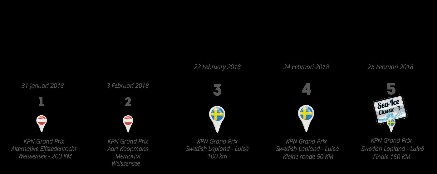 kalender-kpn-grand-prix-2018