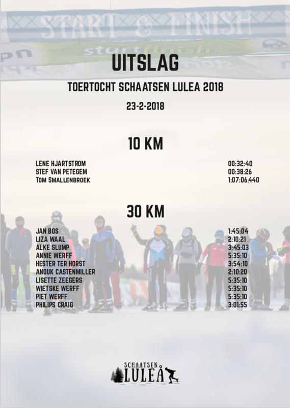uitslag-schaatsen-lulea-10-en-30km